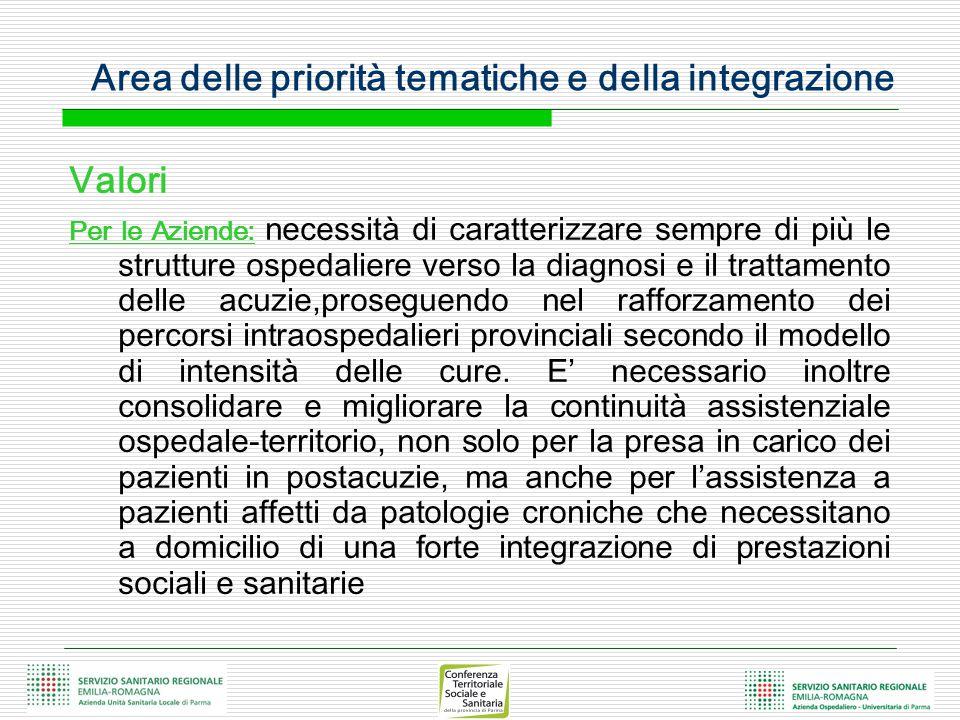 Area delle priorità tematiche e della integrazione Valori Per le Aziende: necessità di caratterizzare sempre di più le strutture ospedaliere verso la