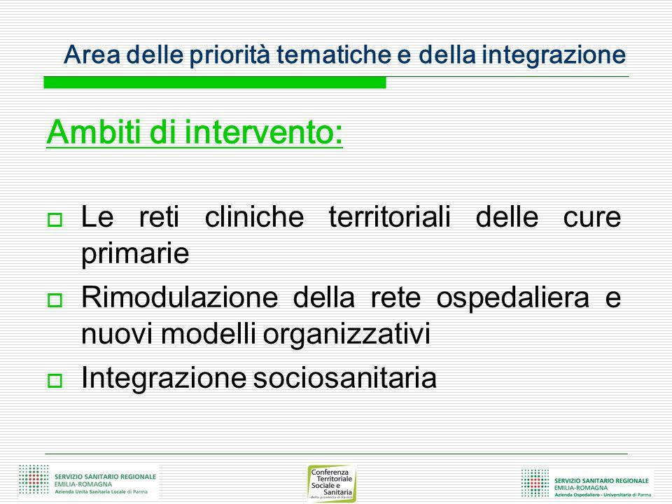 Area delle priorità tematiche e della integrazione Ambiti di intervento:  Le reti cliniche territoriali delle cure primarie  Rimodulazione della ret