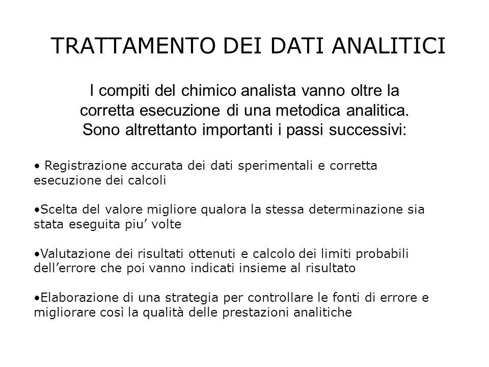 TRATTAMENTO DEI DATI ANALITICI I compiti del chimico analista vanno oltre la corretta esecuzione di una metodica analitica. Sono altrettanto important