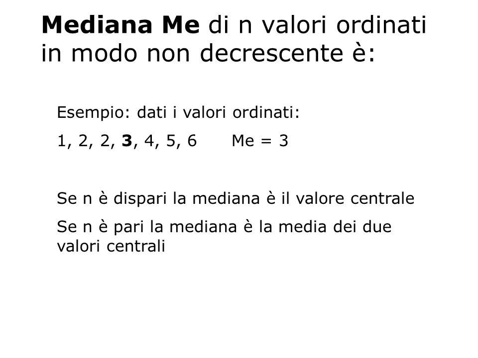 Mediana Me di n valori ordinati in modo non decrescente è: Esempio: dati i valori ordinati: 1, 2, 2, 3, 4, 5, 6 Me = 3 Se n è dispari la mediana è il valore centrale Se n è pari la mediana è la media dei due valori centrali