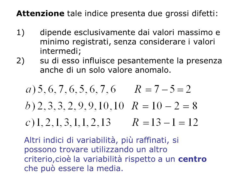 Attenzione tale indice presenta due grossi difetti: 1) dipende esclusivamente dai valori massimo e minimo registrati, senza considerare i valori intermedi; 2) su di esso influisce pesantemente la presenza anche di un solo valore anomalo.
