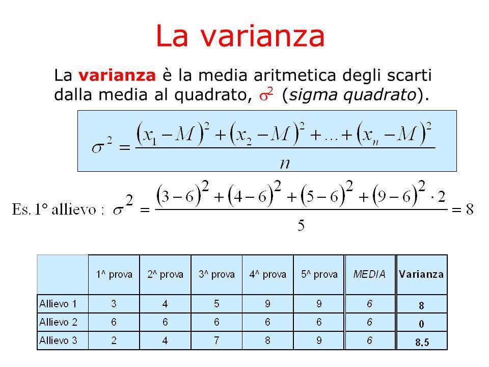 La varianza La varianza è la media aritmetica degli scarti dalla media al quadrato,  2 (sigma quadrato).