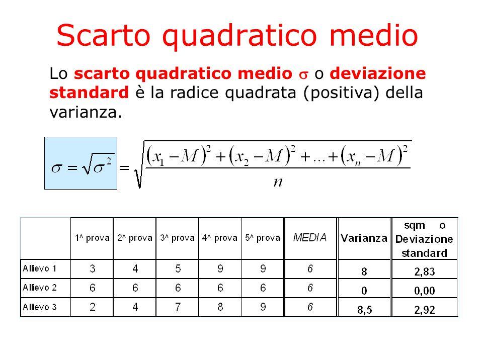 Scarto quadratico medio Lo scarto quadratico medio  o deviazione standard è la radice quadrata (positiva) della varianza.