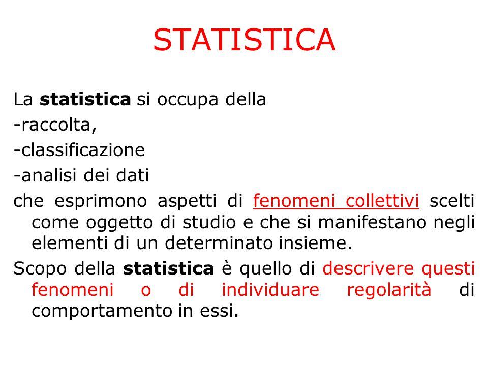STATISTICA La statistica si occupa della -raccolta, -classificazione -analisi dei dati che esprimono aspetti di fenomeni collettivi scelti come oggetto di studio e che si manifestano negli elementi di un determinato insieme.