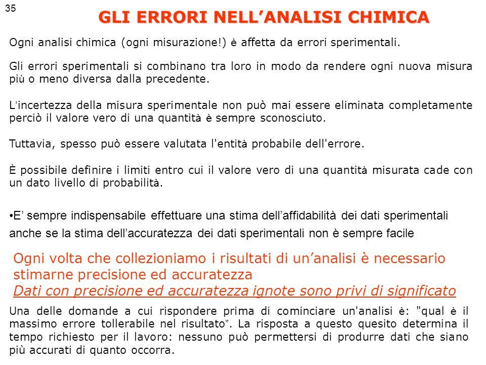 GLI ERRORI NELL'ANALISI CHIMICA Ogni analisi chimica (ogni misurazione!) è affetta da errori sperimentali. Gli errori sperimentali si combinano tra lo