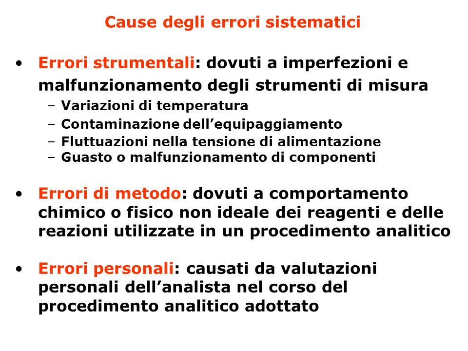 Cause degli errori sistematici Errori strumentali: dovuti a imperfezioni e malfunzionamento degli strumenti di misura –Variazioni di temperatura –Cont