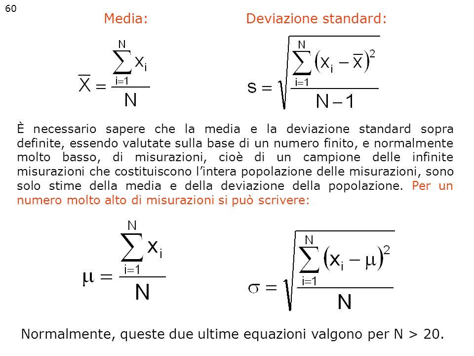 È necessario sapere che la media e la deviazione standard sopra definite, essendo valutate sulla base di un numero finito, e normalmente molto basso,