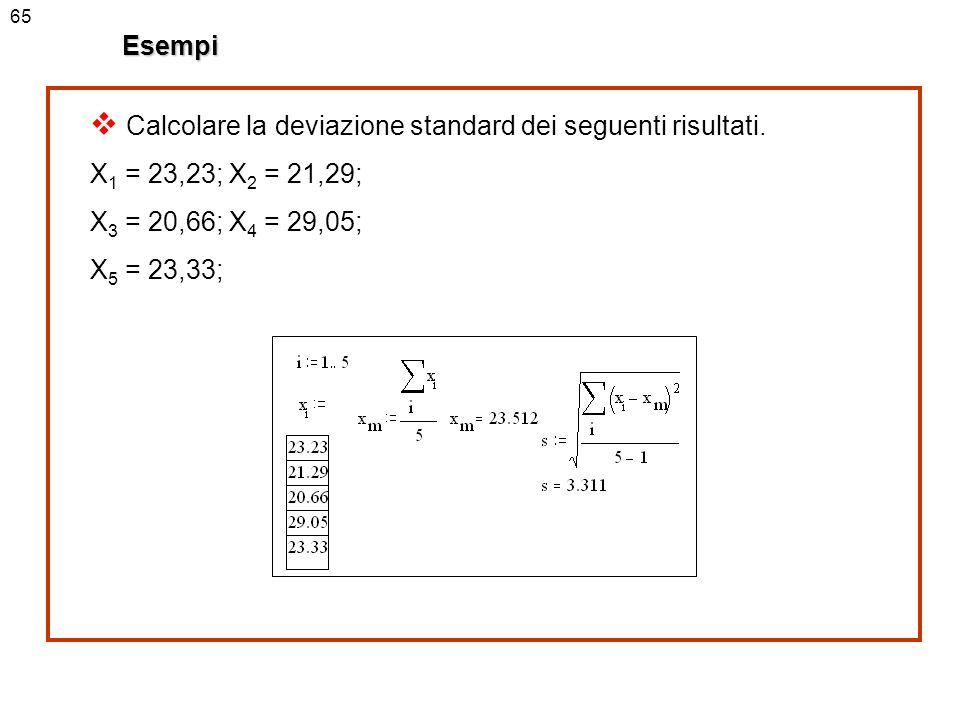  Calcolare la deviazione standard dei seguenti risultati. X 1 = 23,23; X 2 = 21,29; X 3 = 20,66; X 4 = 29,05; X 5 = 23,33;Esempi 65