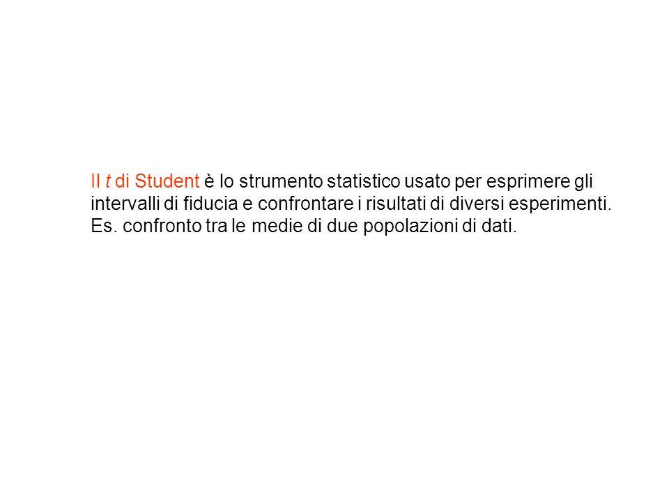 Il t di Student è lo strumento statistico usato per esprimere gli intervalli di fiducia e confrontare i risultati di diversi esperimenti. Es. confront