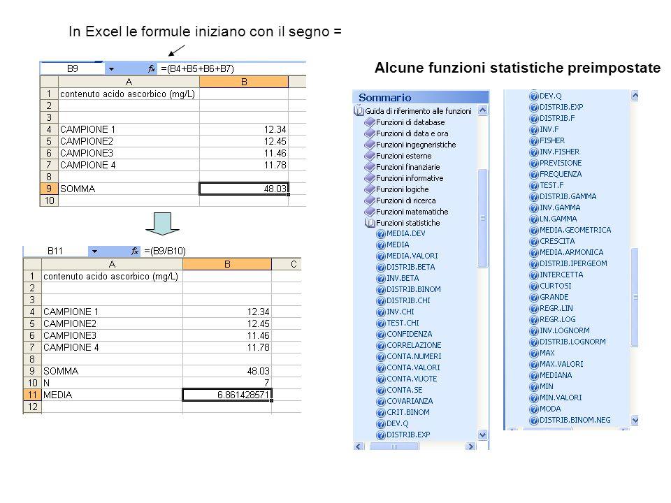 In Excel le formule iniziano con il segno = Alcune funzioni statistiche preimpostate