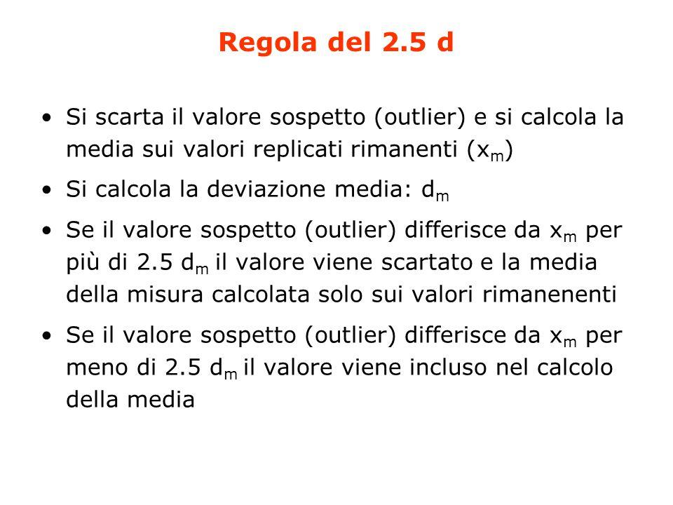 Regola del 2.5 d Si scarta il valore sospetto (outlier) e si calcola la media sui valori replicati rimanenti (x m ) Si calcola la deviazione media: d m Se il valore sospetto (outlier) differisce da x m per più di 2.5 d m il valore viene scartato e la media della misura calcolata solo sui valori rimanenenti Se il valore sospetto (outlier) differisce da x m per meno di 2.5 d m il valore viene incluso nel calcolo della media
