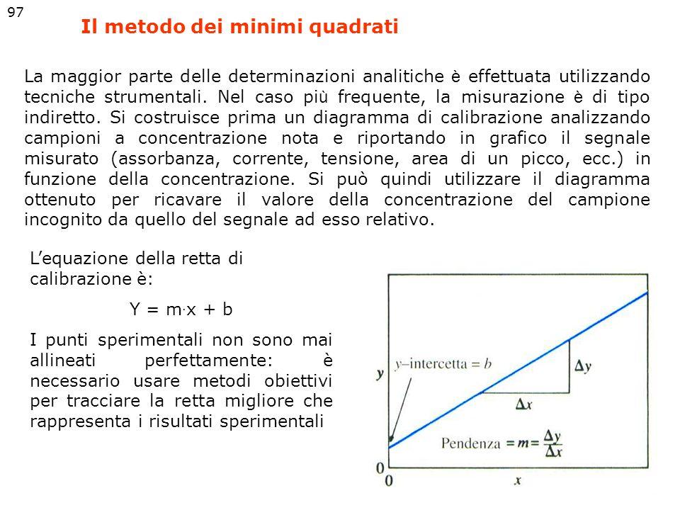 Il metodo dei minimi quadrati La maggior parte delle determinazioni analitiche è effettuata utilizzando tecniche strumentali.