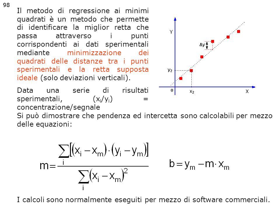 Il metodo di regressione ai minimi quadrati è un metodo che permette di identificare la miglior retta che passa attraverso i punti corrispondenti ai d