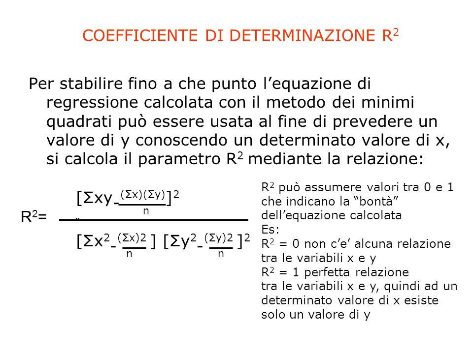 COEFFICIENTE DI DETERMINAZIONE R 2 Per stabilire fino a che punto l'equazione di regressione calcolata con il metodo dei minimi quadrati può essere usata al fine di prevedere un valore di y conoscendo un determinato valore di x, si calcola il parametro R 2 mediante la relazione: [Σxy - (Σx)(Σy) ] 2 n [Σx 2 - (Σx)2 ] [Σy 2 - (Σy)2 ] 2 nn R2=R2= R 2 può assumere valori tra 0 e 1 che indicano la bontà dell'equazione calcolata Es: R 2 = 0 non c'e' alcuna relazione tra le variabili x e y R 2 = 1 perfetta relazione tra le variabili x e y, quindi ad un determinato valore di x esiste solo un valore di y