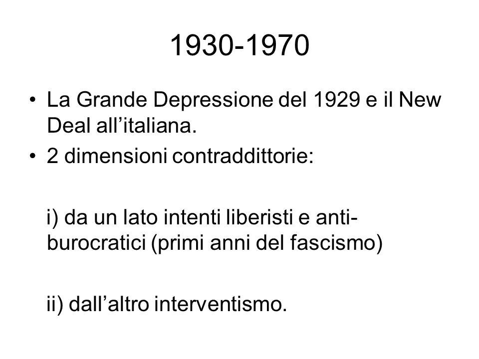 1930-1970 La Grande Depressione del 1929 e il New Deal all'italiana. 2 dimensioni contraddittorie: i) da un lato intenti liberisti e anti- burocratici