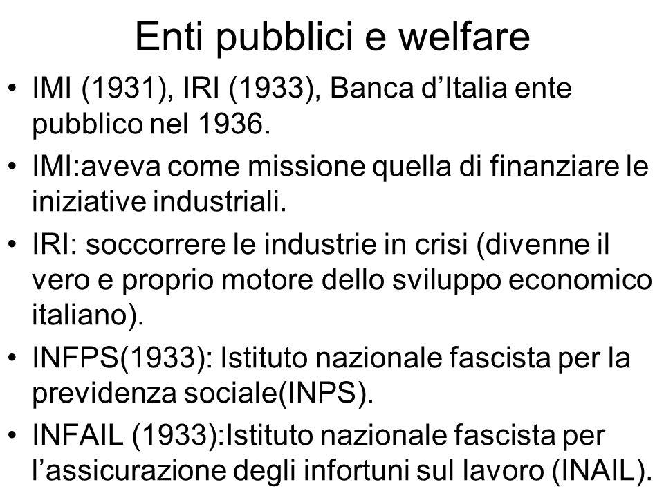 Enti pubblici e welfare IMI (1931), IRI (1933), Banca d'Italia ente pubblico nel 1936.