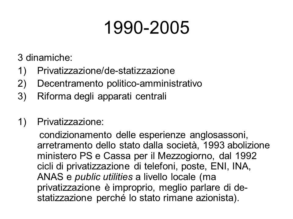 1990-2005 3 dinamiche: 1)Privatizzazione/de-statizzazione 2)Decentramento politico-amministrativo 3)Riforma degli apparati centrali 1)Privatizzazione: condizionamento delle esperienze anglosassoni, arretramento dello stato dalla società, 1993 abolizione ministero PS e Cassa per il Mezzogiorno, dal 1992 cicli di privatizzazione di telefoni, poste, ENI, INA, ANAS e public utilities a livello locale (ma privatizzazione è improprio, meglio parlare di de- statizzazione perché lo stato rimane azionista).