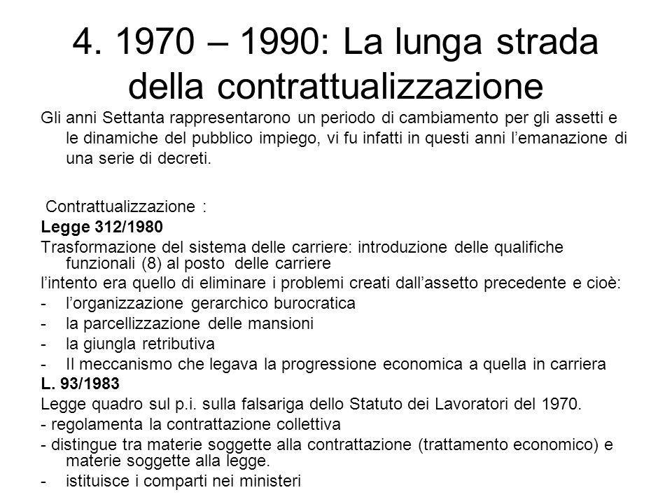 4. 1970 – 1990: La lunga strada della contrattualizzazione Gli anni Settanta rappresentarono un periodo di cambiamento per gli assetti e le dinamiche