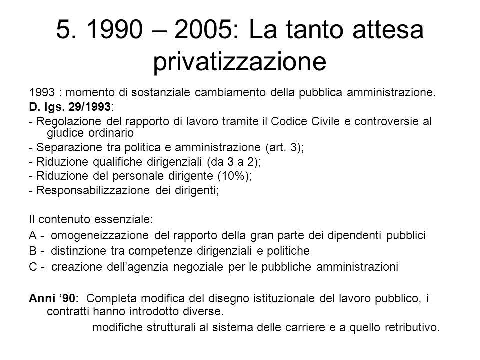 5. 1990 – 2005: La tanto attesa privatizzazione 1993 : momento di sostanziale cambiamento della pubblica amministrazione. D. lgs. 29/1993: - Regolazio