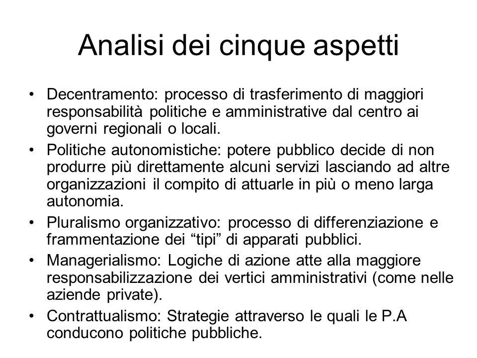 Analisi dei cinque aspetti Decentramento: processo di trasferimento di maggiori responsabilità politiche e amministrative dal centro ai governi regionali o locali.
