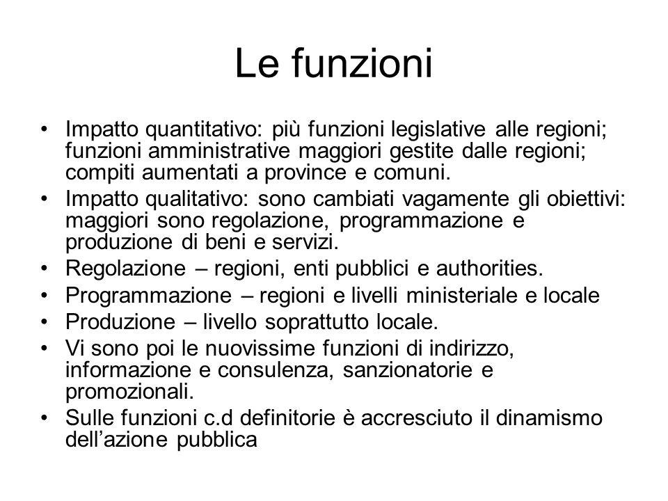 Le funzioni Impatto quantitativo: più funzioni legislative alle regioni; funzioni amministrative maggiori gestite dalle regioni; compiti aumentati a province e comuni.