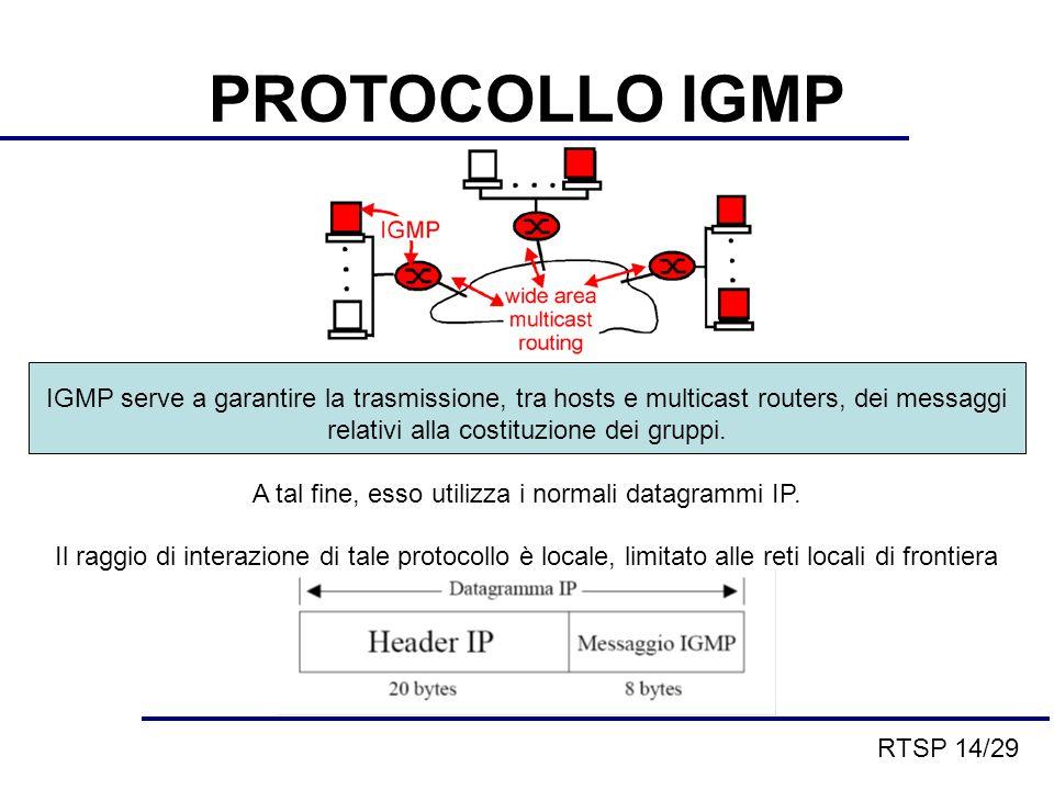 PROTOCOLLO IGMP IGMP serve a garantire la trasmissione, tra hosts e multicast routers, dei messaggi relativi alla costituzione dei gruppi.
