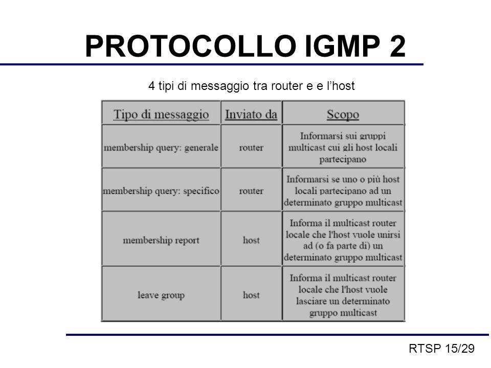 PROTOCOLLO IGMP 2 4 tipi di messaggio tra router e e l'host RTSP 15/29