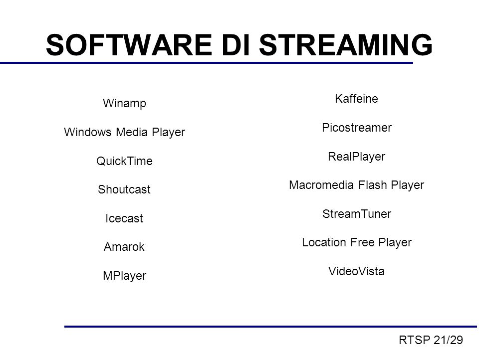 SOFTWARE DI STREAMING Winamp Windows Media Player QuickTime Shoutcast Icecast Amarok MPlayer Kaffeine Picostreamer RealPlayer Macromedia Flash Player StreamTuner Location Free Player VideoVista RTSP 21/29