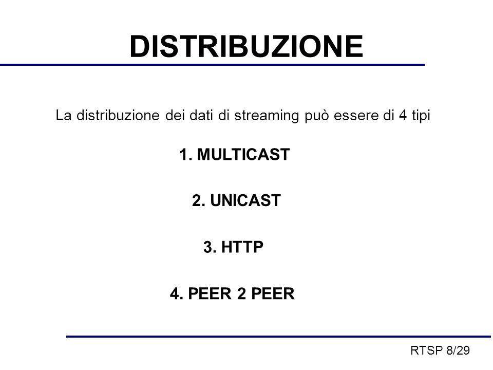 DISTRIBUZIONE La distribuzione dei dati di streaming può essere di 4 tipi 1.