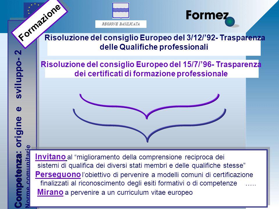 REGIONE BASILICATA 18 Risoluzione del consiglio Europeo del 3/12/'92- Trasparenza delle Qualifiche professionali Competenza Competenza: origine e sviluppo- 2 Norme comunitarie Competenza Competenza: origine e sviluppo- 2 Norme comunitarie Risoluzione del consiglio Europeo del 15/7/'96- Trasparenza dei certificati di formazione professionale Invitano al miglioramento della comprensione reciproca dei sistemi di qualifica dei diversi stati membri e delle qualifiche stesse Perseguono l'obiettivo di pervenire a modelli comuni di certificazione finalizzati al riconoscimento degli esiti formativi o di competenze …..