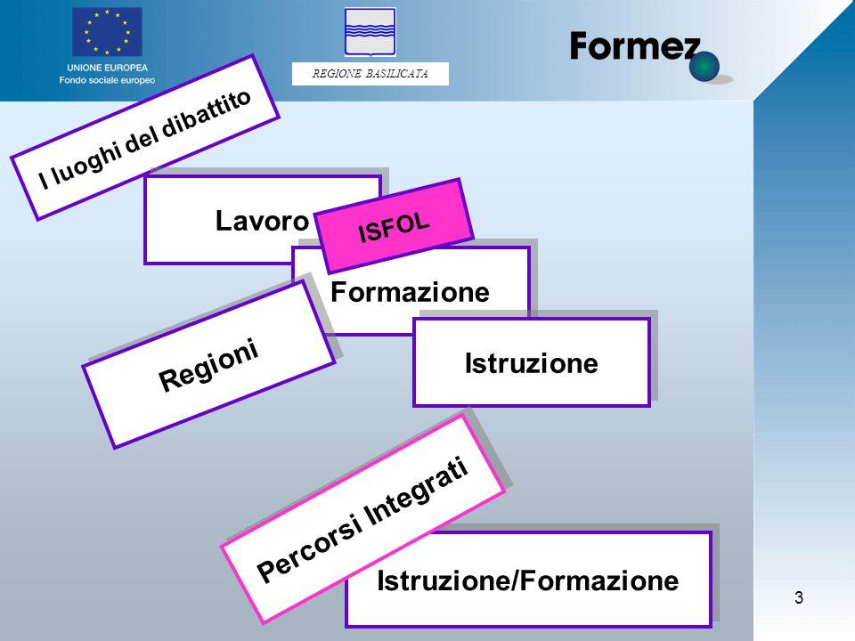 REGIONE BASILICATA 3 I luoghi del dibattito Lavoro Formazione Istruzione Istruzione/Formazione Percorsi Integrati ISFOL Regioni