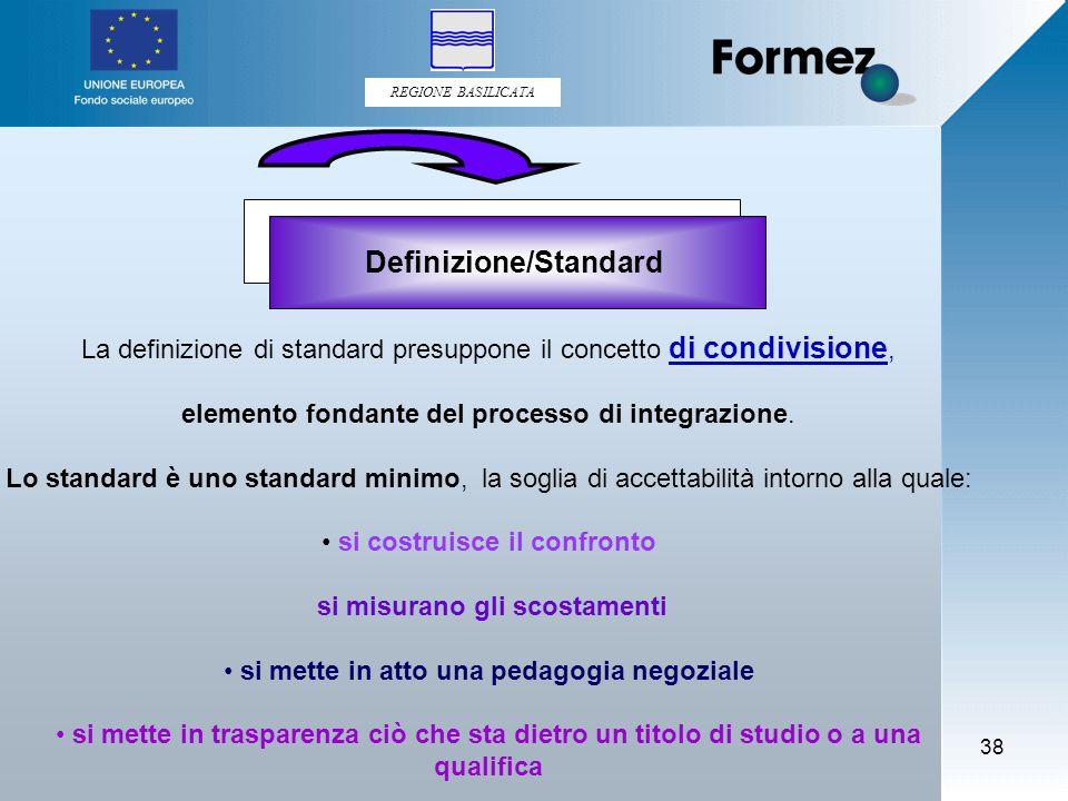 REGIONE BASILICATA 38 La definizione di standard presuppone il concetto di condivisione, elemento fondante del processo di integrazione.