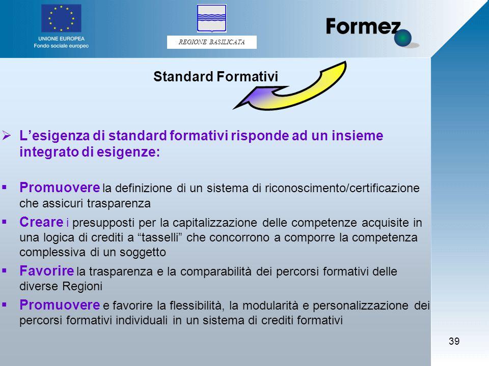 REGIONE BASILICATA 39 Standard Formativi  L'esigenza di standard formativi risponde ad un insieme integrato di esigenze:  Promuovere la definizione di un sistema di riconoscimento/certificazione che assicuri trasparenza  Creare i presupposti per la capitalizzazione delle competenze acquisite in una logica di crediti a tasselli che concorrono a comporre la competenza complessiva di un soggetto  Favorire la trasparenza e la comparabilità dei percorsi formativi delle diverse Regioni  Promuovere e favorire la flessibilità, la modularità e personalizzazione dei percorsi formativi individuali in un sistema di crediti formativi