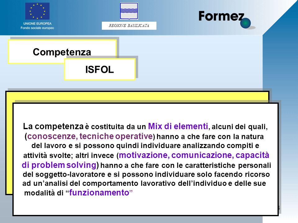REGIONE BASILICATA 5 Definizione / ISFOL MIX ESPERIENZE COMPORTAMENTI CONOSCENZE SKILLS Competenza