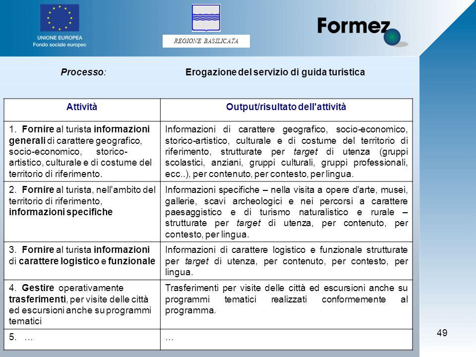 REGIONE BASILICATA 49 Processo:Erogazione del servizio di guida turistica AttivitàOutput/risultato dell attività 1.