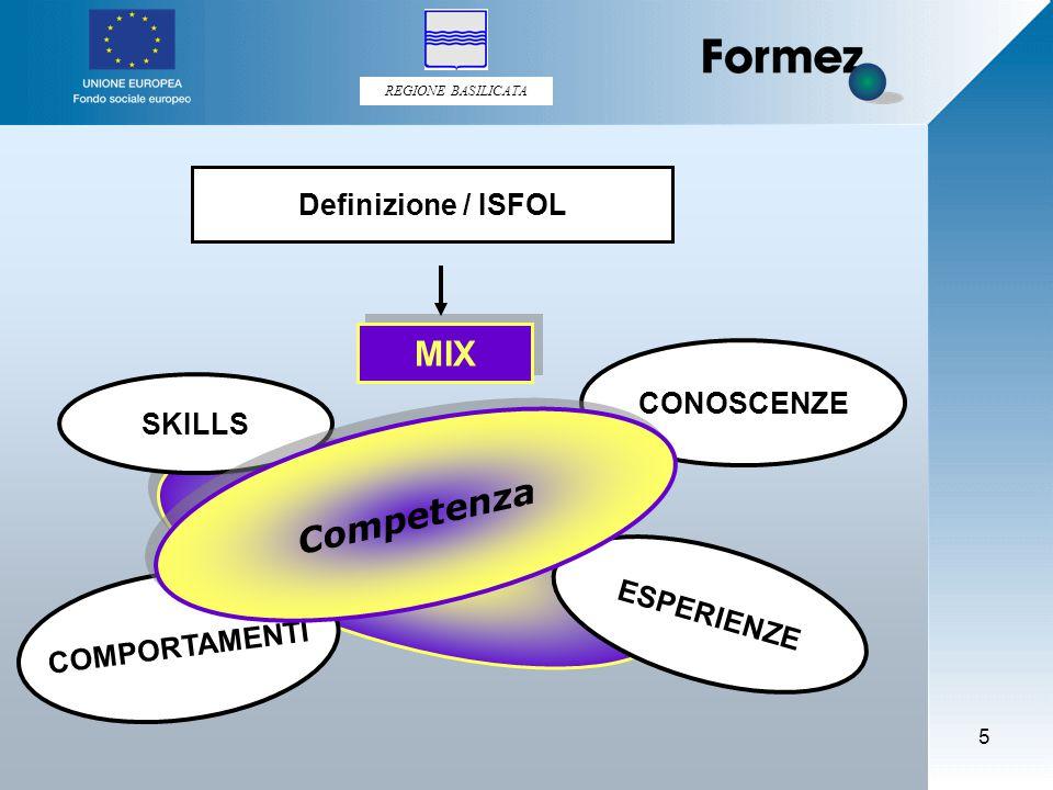 REGIONE BASILICATA 56 L'Unità Capitalizzabile Modello – Standard di riferimento per il raggiungimento, tramite formazione, di Competenze