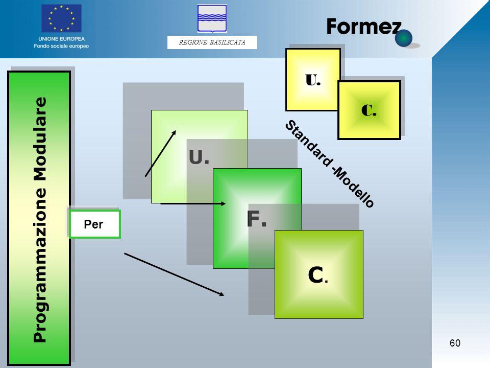 REGIONE BASILICATA 60 Programmazione Modulare Per U. F. C.C. Standard -Modello U. C.