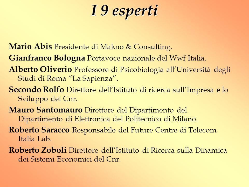 I 9 esperti Mario Abis Presidente di Makno & Consulting. Gianfranco Bologna Portavoce nazionale del Wwf Italia. Alberto Oliverio Professore di Psicobi