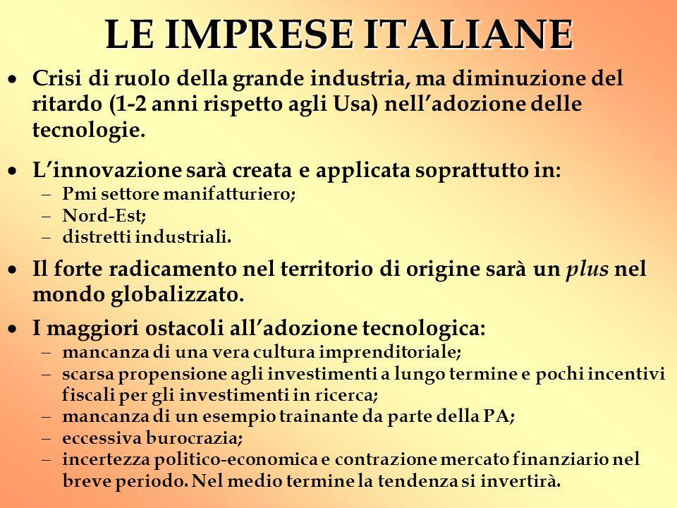 LE IMPRESE ITALIANE  Crisi di ruolo della grande industria, ma diminuzione del ritardo (1-2 anni rispetto agli Usa) nell'adozione delle tecnologie.