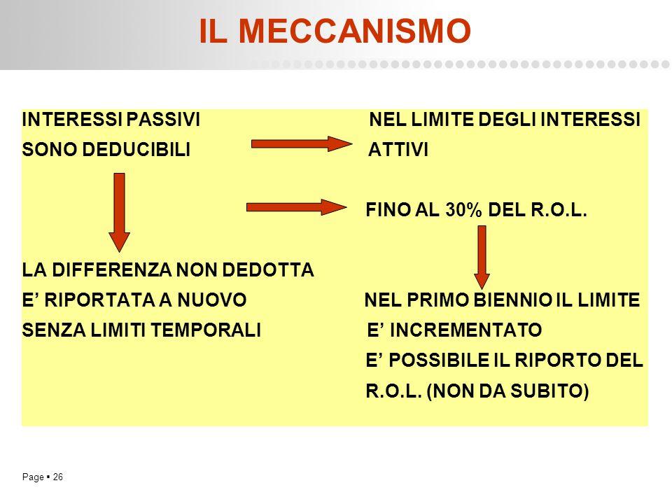 Page  26 IL MECCANISMO INTERESSI PASSIVI NEL LIMITE DEGLI INTERESSI SONO DEDUCIBILI ATTIVI FINO AL 30% DEL R.O.L. LA DIFFERENZA NON DEDOTTA E' RIPORT