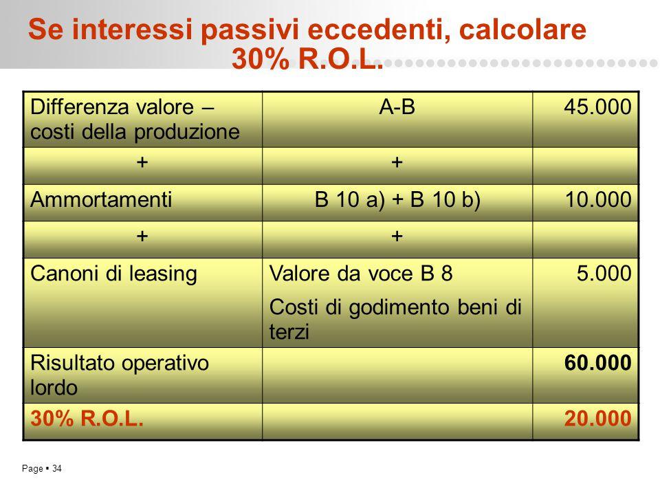 Page  34 Se interessi passivi eccedenti, calcolare 30% R.O.L. Differenza valore – costi della produzione A-B45.000 ++ AmmortamentiB 10 a) + B 10 b)10