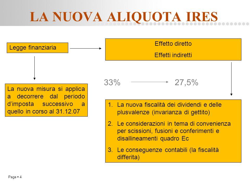 Page  4 LA NUOVA ALIQUOTA IRES Legge finanziaria La nuova misura si applica a decorrere dal periodo d'imposta successivo a quello in corso al 31.12.0