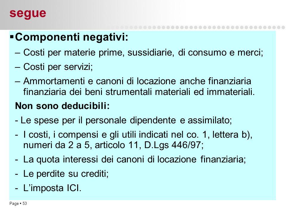 Page  53 segue  Componenti negativi: –Costi per materie prime, sussidiarie, di consumo e merci; –Costi per servizi; –Ammortamenti e canoni di locazi