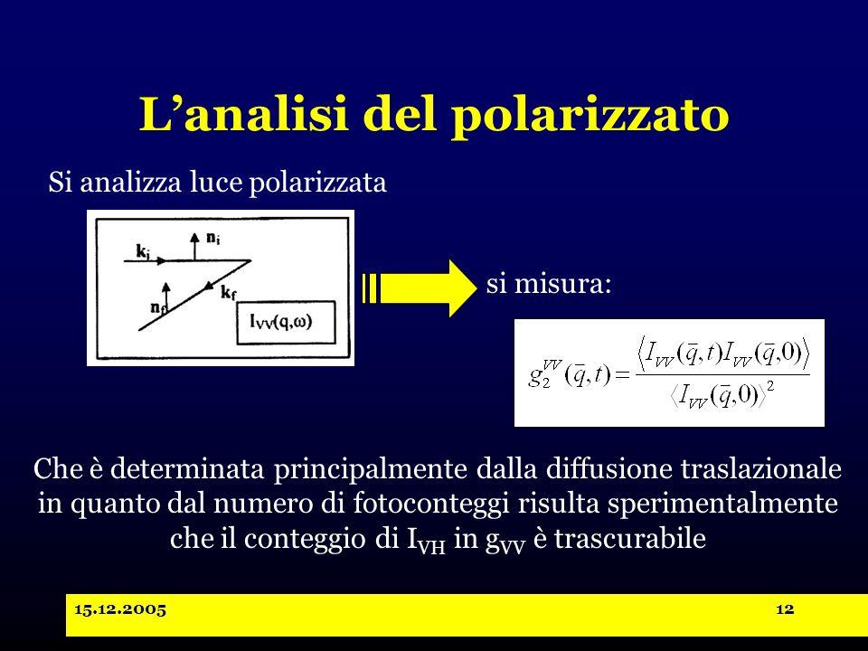15.12.200512 L'analisi del polarizzato Si analizza luce polarizzata si misura: Che è determinata principalmente dalla diffusione traslazionale in quanto dal numero di fotoconteggi risulta sperimentalmente che il conteggio di I VH in g VV è trascurabile