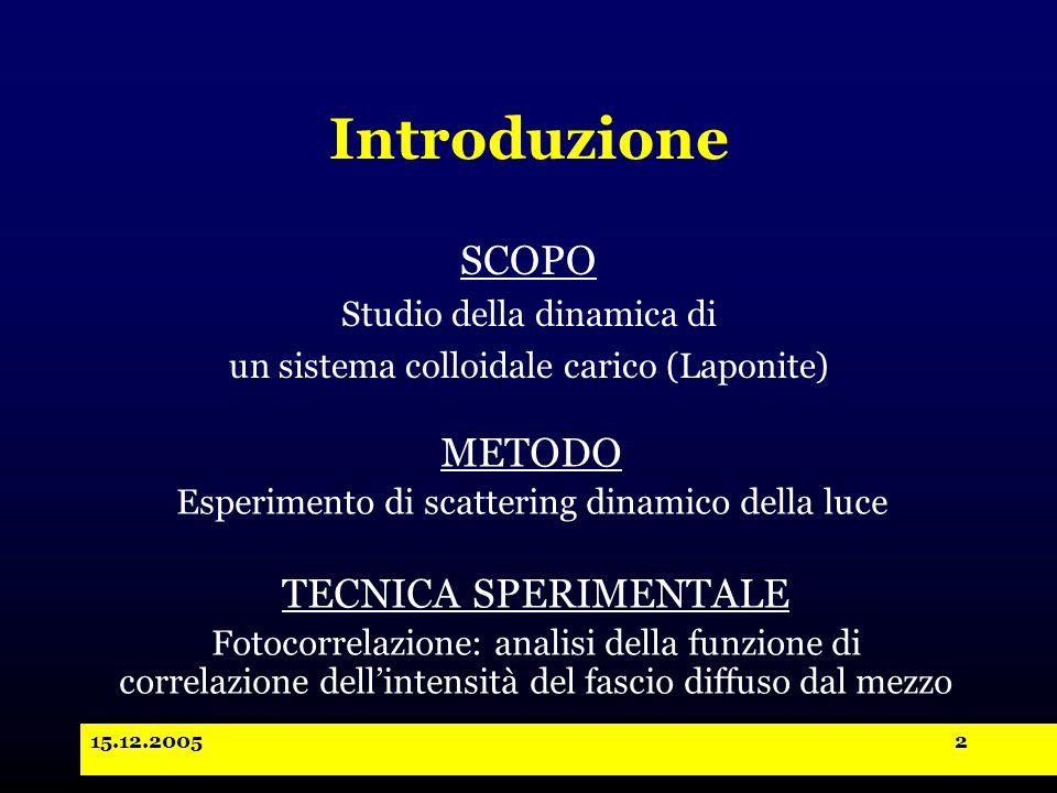 15.12.20052 Introduzione SCOPO Studio della dinamica di un sistema colloidale carico (Laponite) METODO Esperimento di scattering dinamico della luce TECNICA SPERIMENTALE Fotocorrelazione: analisi della funzione di correlazione dell'intensità del fascio diffuso dal mezzo