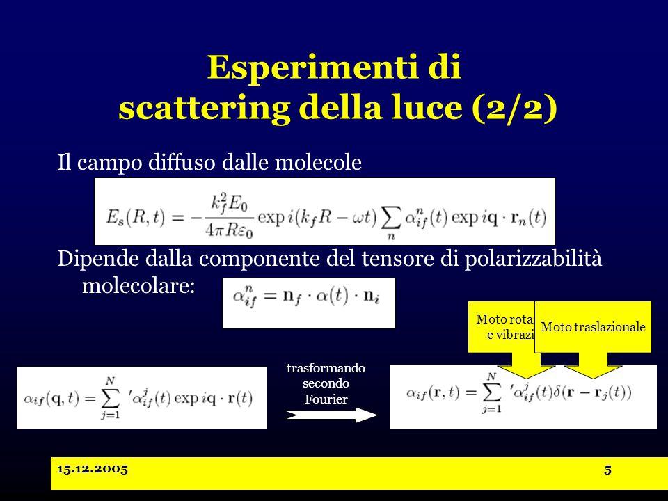 15.12.20056 Misurando le proprietà temporali della radiazione diffusa si ottengono informazioni sulla dinamica del campione Dinamica del campione induce Fluttuazioni della polarizzabilità Fluttuazioni del campo diffuso Funzione di correlazione: