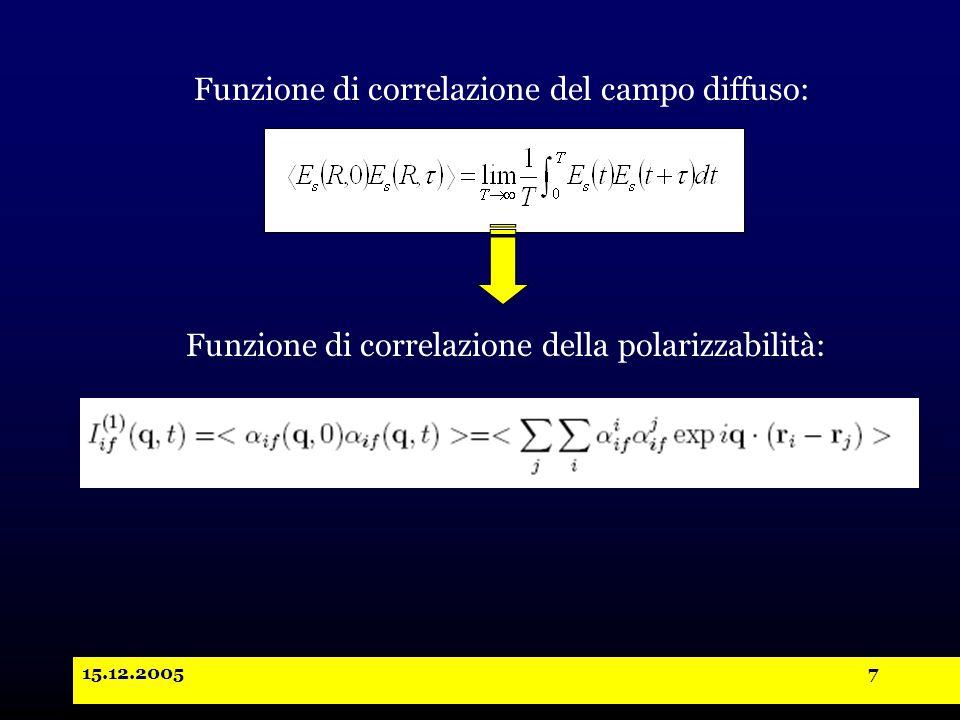15.12.20058 Tecnica omodina Funzione di correlazione omodina: RIVELATORE AUTOCORRELAZIONE MEMORIZZAZIONE LUCE DIFFUSA RIVELATORE Approssimazione gaussiana