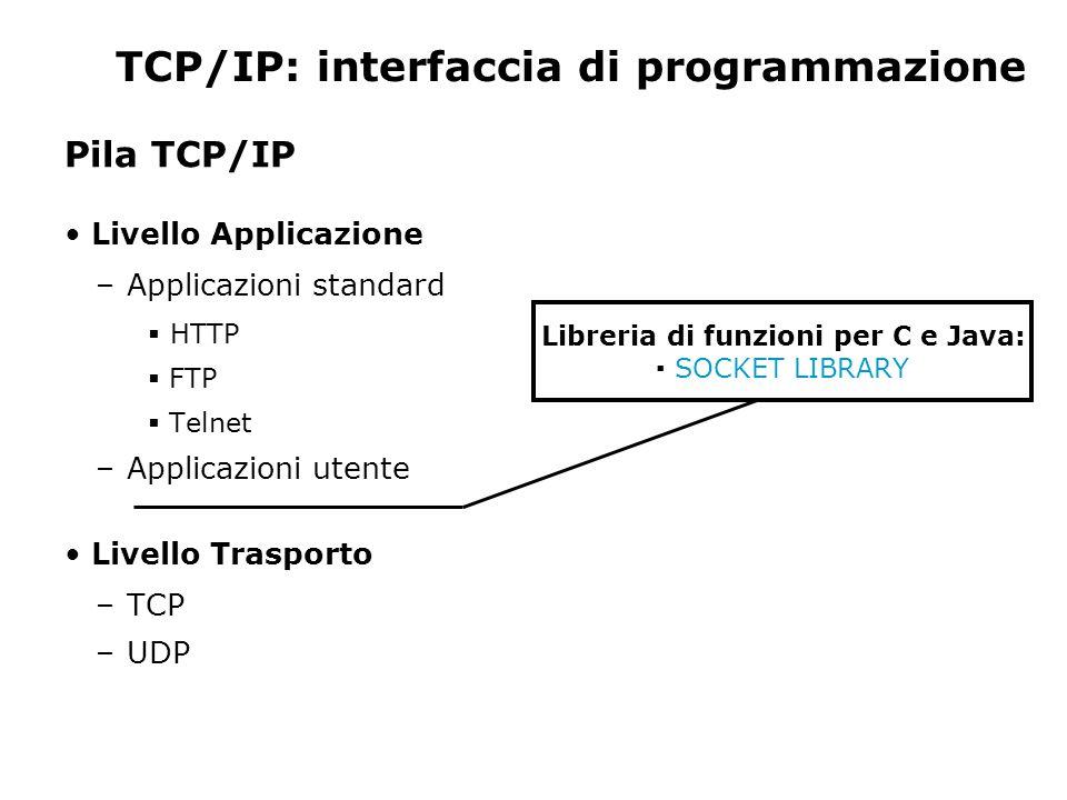 Pila TCP/IP Livello Applicazione –Applicazioni standard  HTTP  FTP  Telnet –Applicazioni utente Livello Trasporto –TCP –UDP TCP/IP: interfaccia di programmazione Libreria di funzioni per C e Java: ▪ SOCKET LIBRARY