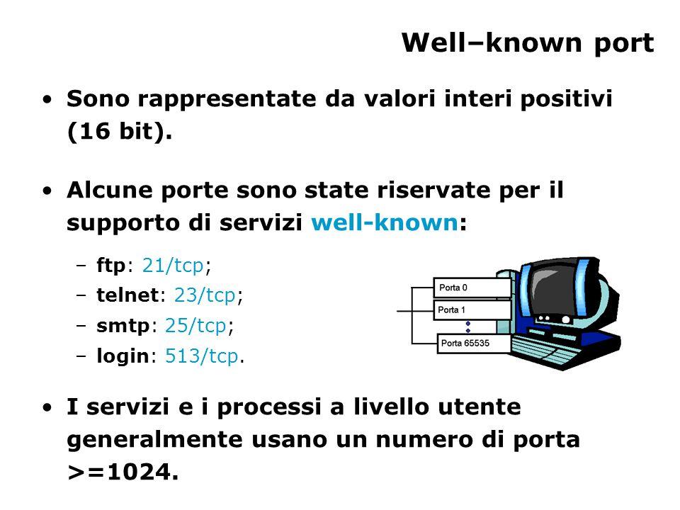 Socket (1) I socket forniscono un'interfaccia per la programmazione dell'accesso alla rete al livello di Trasporto.