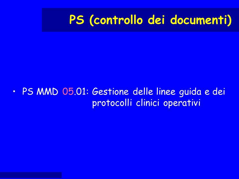 PS MMD 05.01:Gestione delle linee guida e dei protocolli clinici operativi PS (controllo dei documenti)